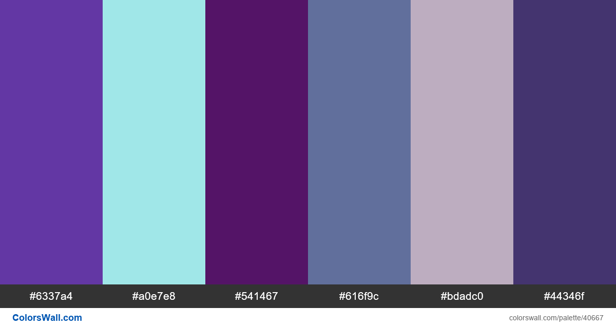 Analytics uxuidesign stocks chart colours - #40667