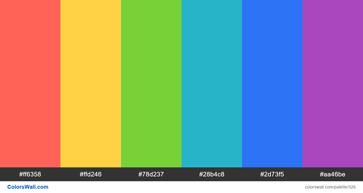 Kendo UI Default Theme  Charts colors - #326