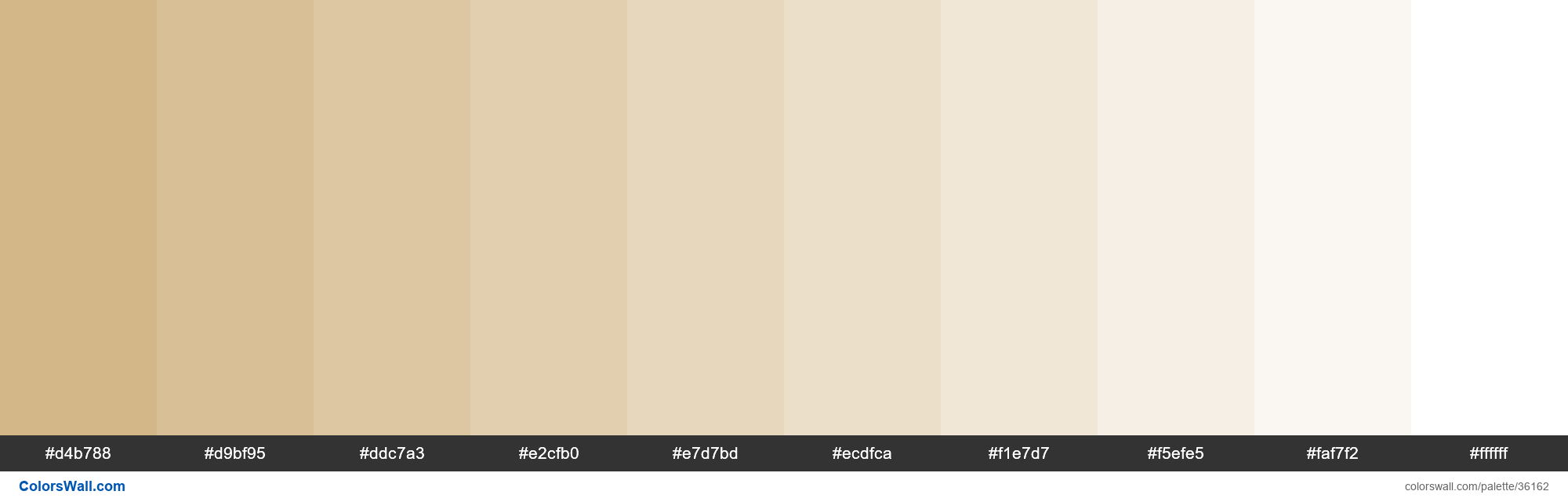 Tints XKCD Color fawn #cfaf7b hex - #36162