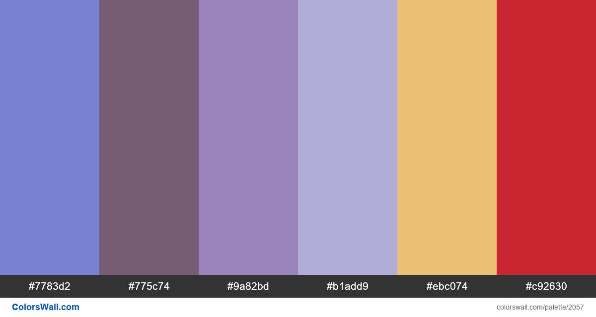 UI component Chart colors #3 - #2057