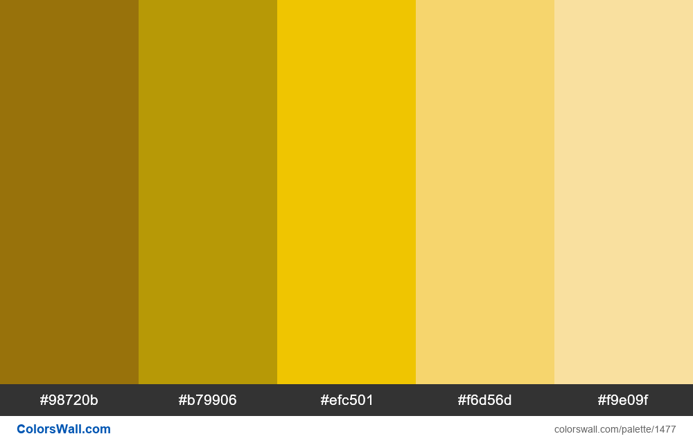 VUSA Gold - #1477
