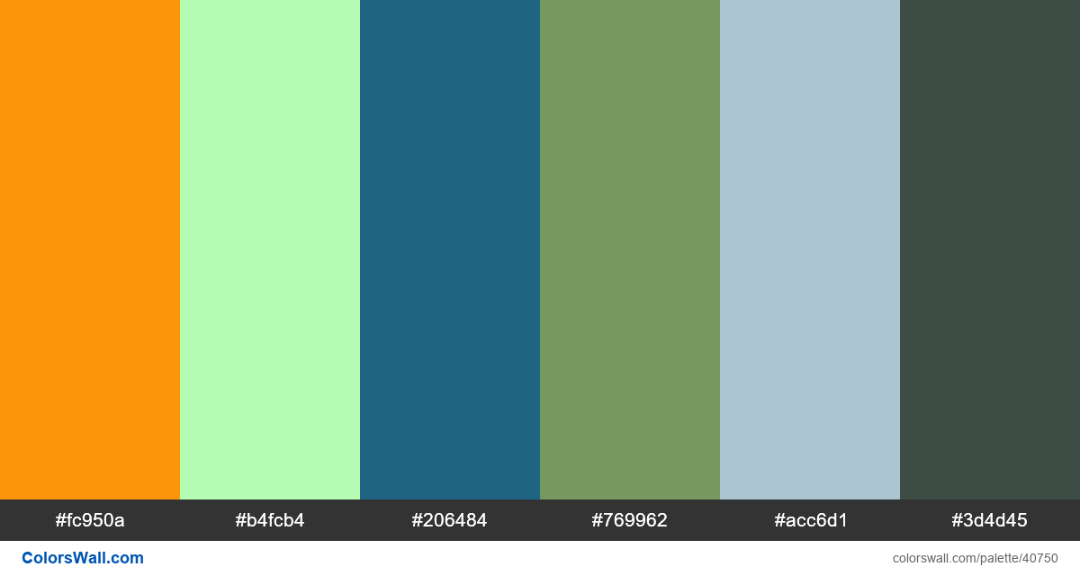 Walkthrough adobe xd illustrator design palette - #40750